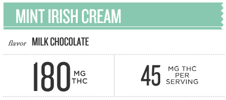 Mint Irish Cream Banner